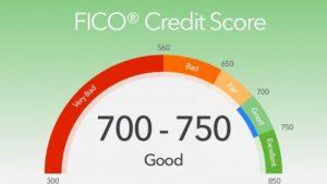 Credit Score Class A